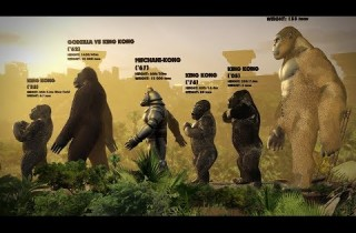 EVOLUTION of KING KONG: Size Comparison
